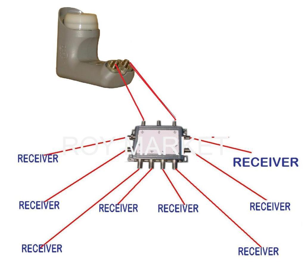 3x8 Multi Switch Sw38 Satellite Lnb Bell Dish Network Bev Fta Free Wiring Diagram To Air Ebay
