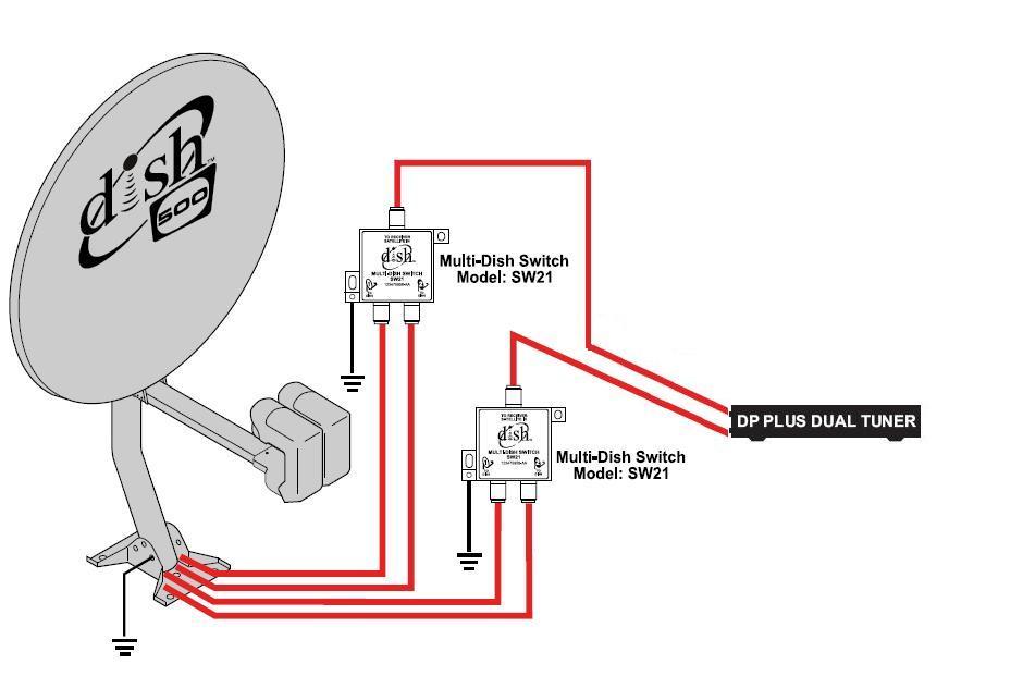 Original Sw 21 Dish Network Multi Switch Dishnet Sw21 Lnb