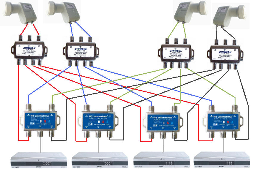 3x8 satellite multi switch for dish network sw38 8 output directv you can use 3x4 or 3x8 switches in combination with other switches such as other 3x4 or sw44 in order to support more receivers up to 16 cheapraybanclubmaster Gallery
