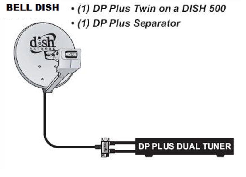 Dpp Separator Bell Express Dish Network Pro Dp Twin Quad