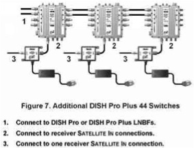 multiple receivers for satellite wiring diagram dpp44 dish network multi switch dp lnb    satellite    dpp 44  dpp44 dish network multi switch dp lnb    satellite    dpp 44